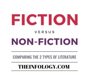 Read more about the article Fiction vs NonFiction Infographics