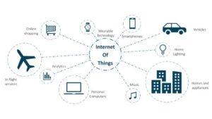 IOT 5g Network